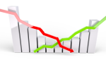 Рассмотрим такое понятие как построение графиков на бирже YoBit.