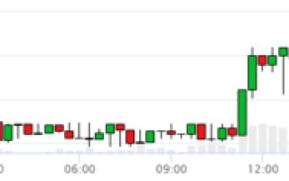 В этой статье я хотел бы вам рассказать про криптовалютную биржу.