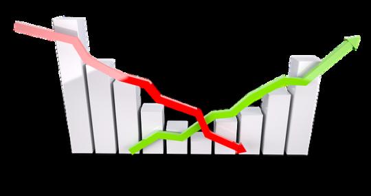 Падение и рост рынка.